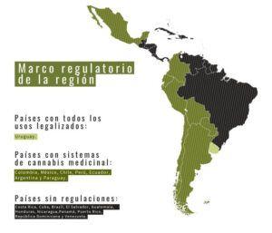 Marco regulatorio del cannabis en Latinoamérica